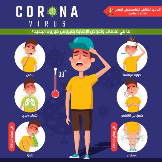علامات وأعراض فيروس كورونا الجديد النادي الثقافي